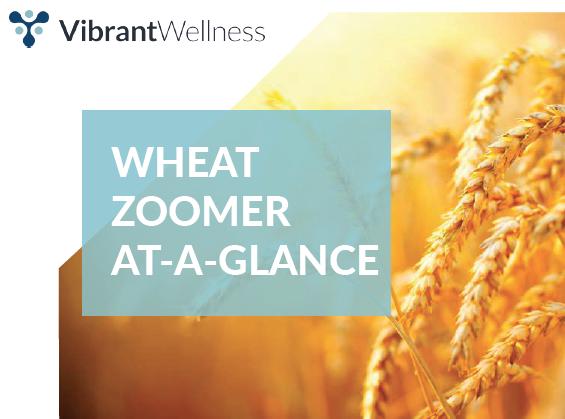 Vibrant America Wheat Zoomer Test